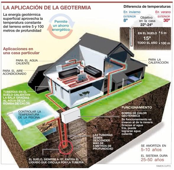 geotermia_3